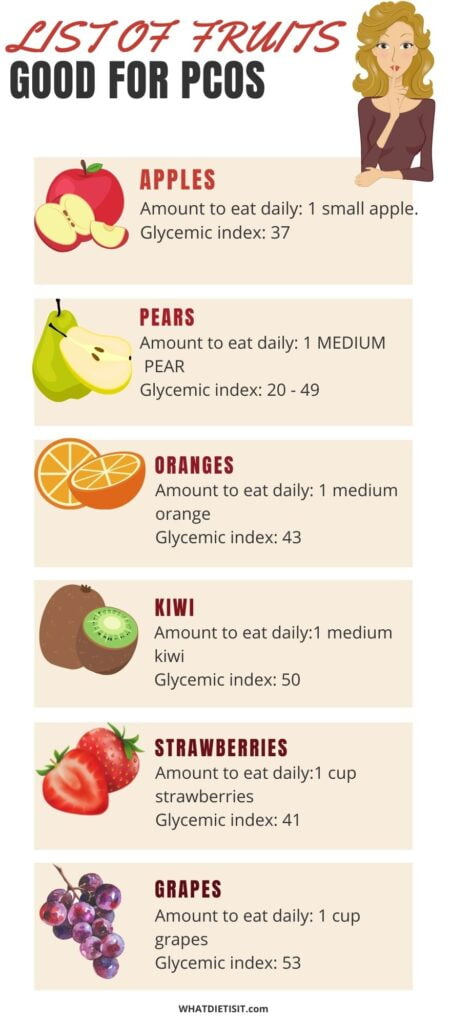List of fruits good for PCOS