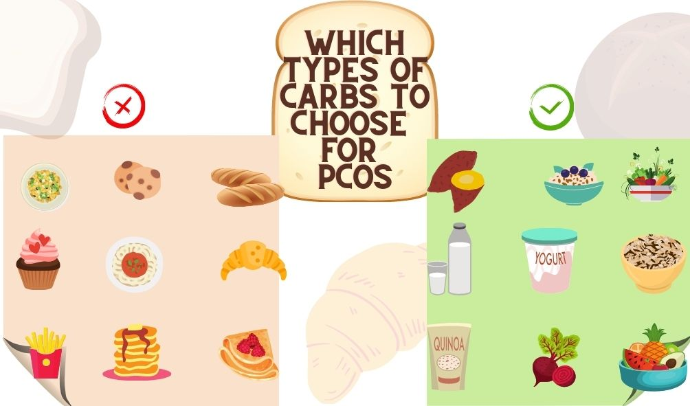 pcos and refined carbs
